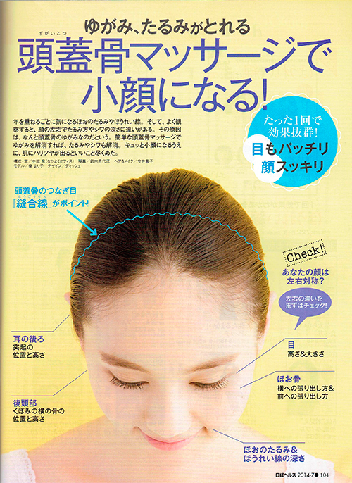 日経ヘルス2014年7月号掲載